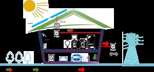content_big_schema_impianto_fotovoltaico