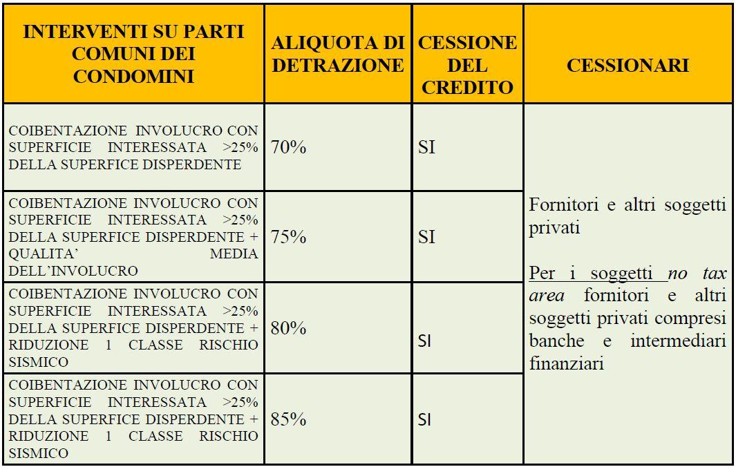 agenzia-entrate-2