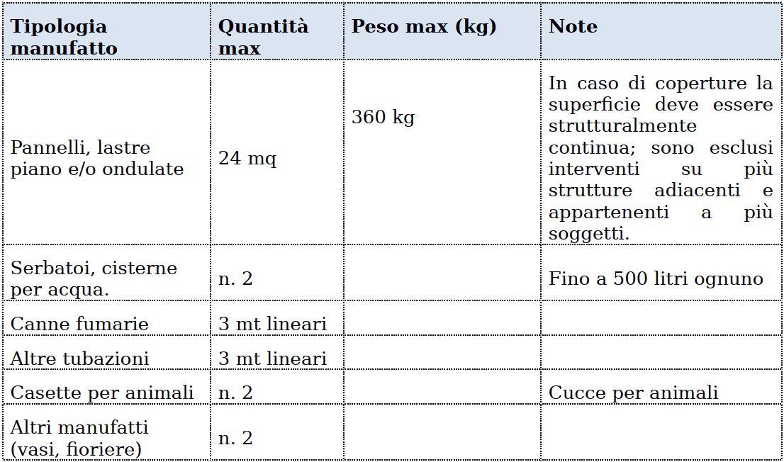 limiti-quantitativi