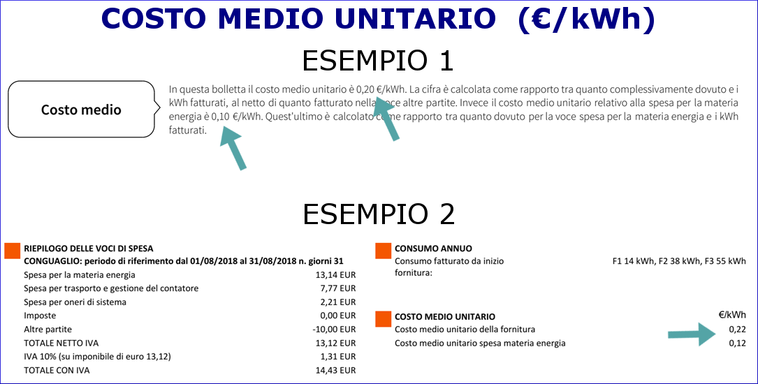 costo-unitario