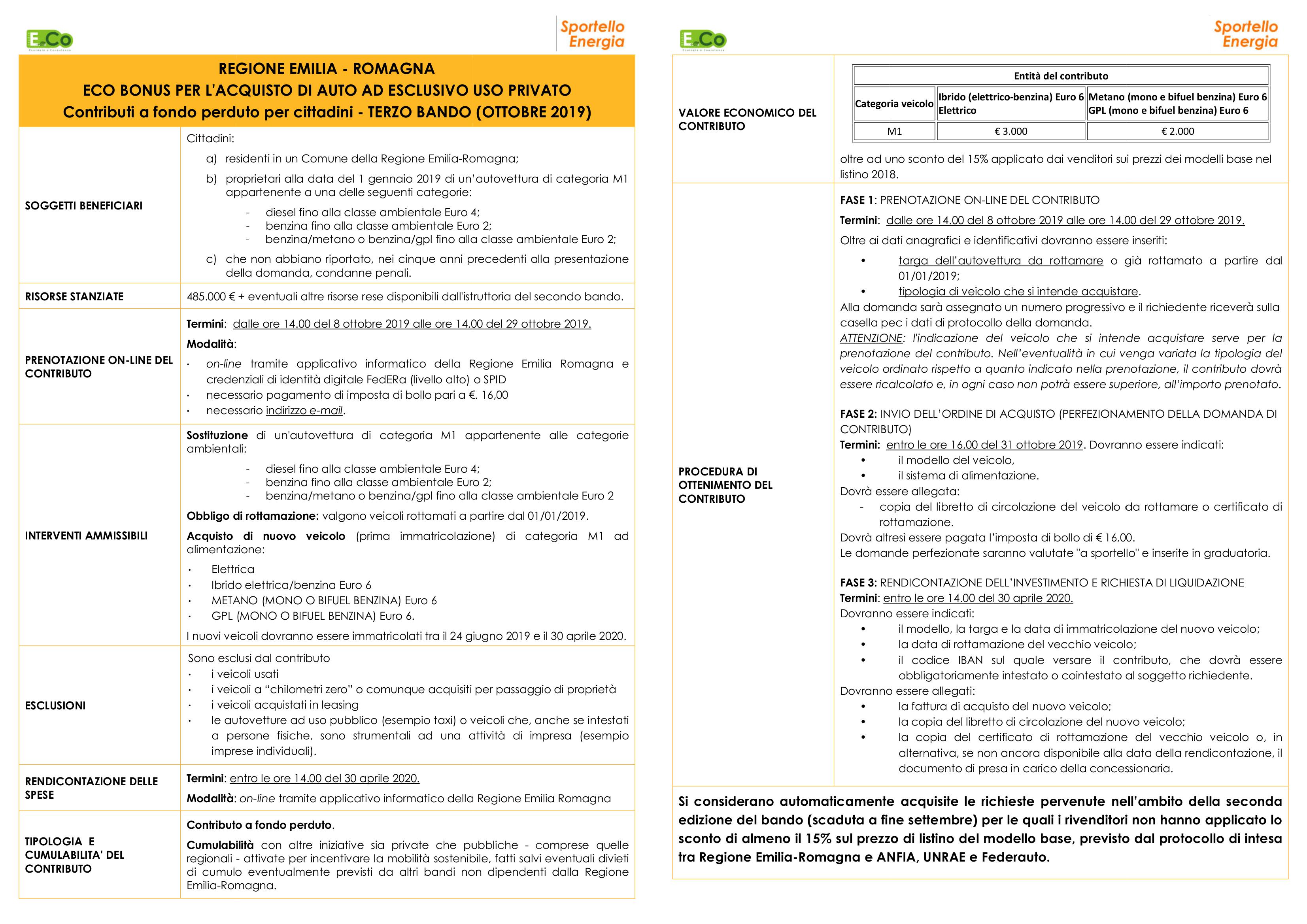 Sportello Energia - Scheda eco bonus privati_bando aperto